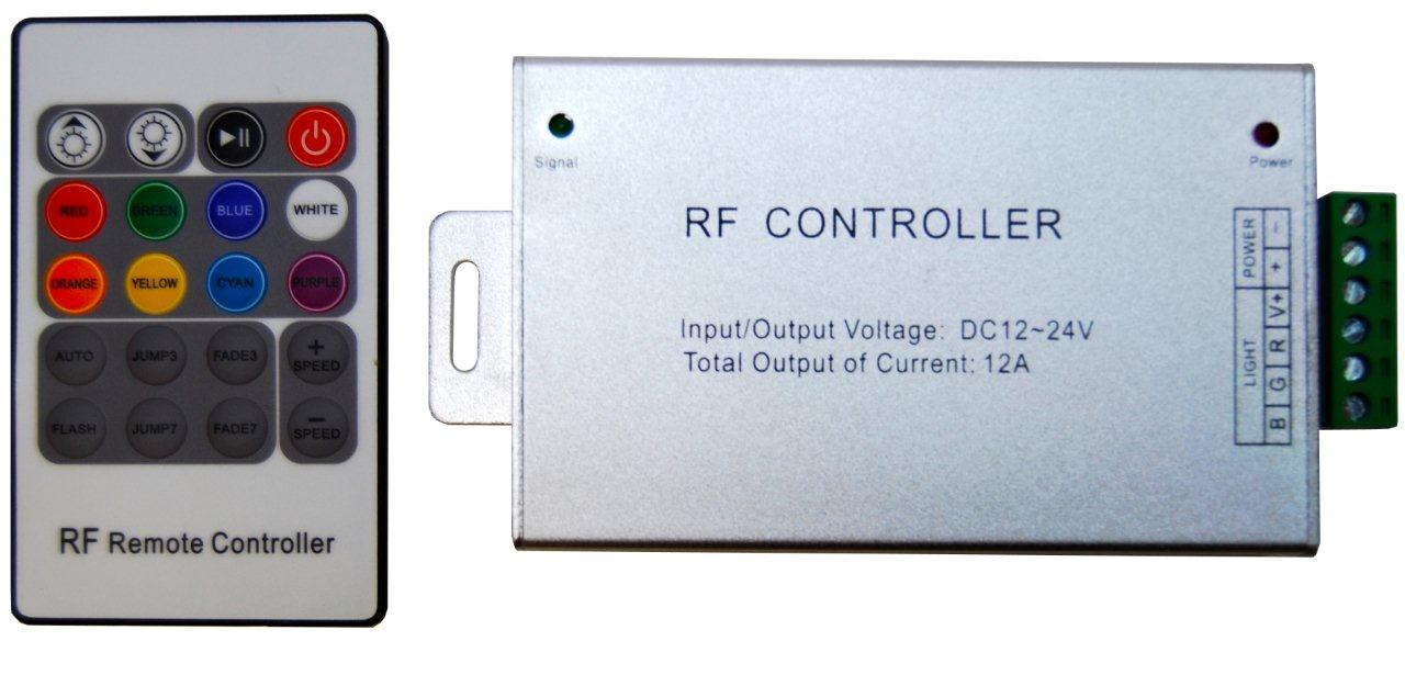 ITLED20KeyController